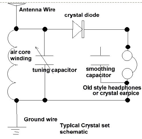 Free Electricity From Air Circuit Diagram Online Schematic Diagram